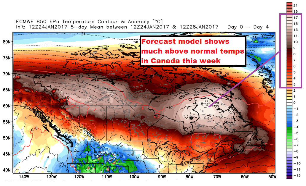 Much warmer than normal temperatures will prevail in Canada this week.