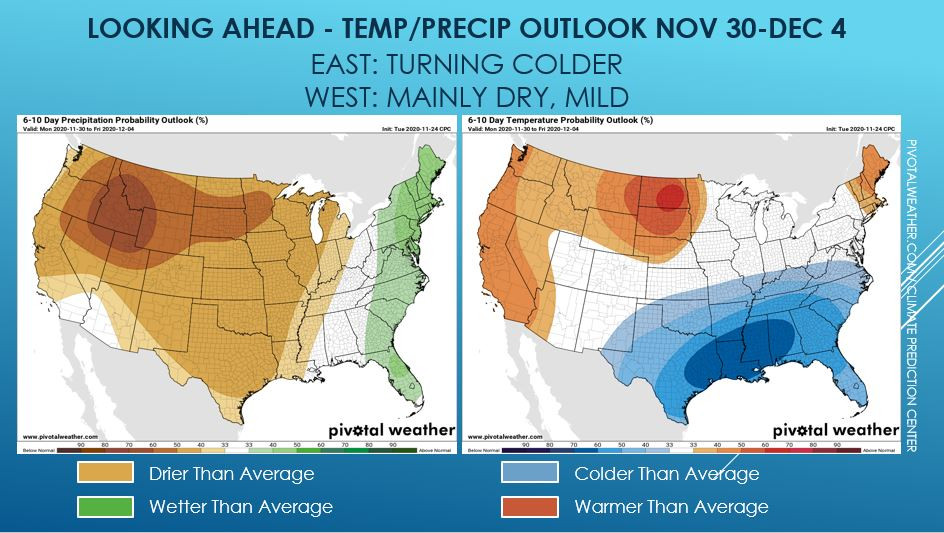 Weather pattern outlook for next week, November 30 through December 4 (PivotalWeather.com/Climate Prediction Center)