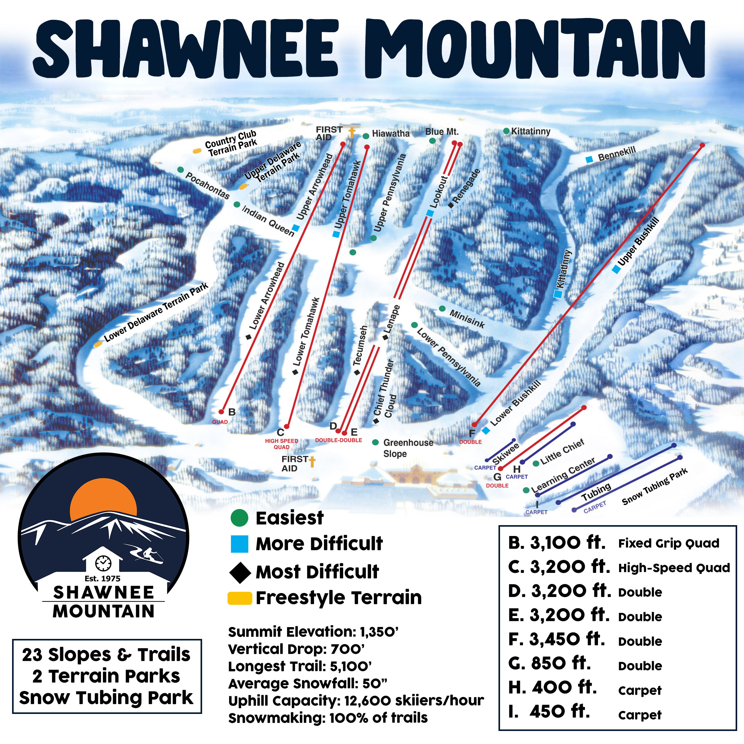 snocountry | snow reports | pa | shawnee mountain